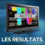 7ème édition des TV Notes